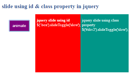 create silde using id or class property in jquery