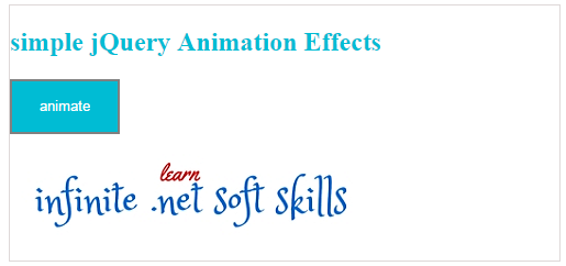 animate image using jquery