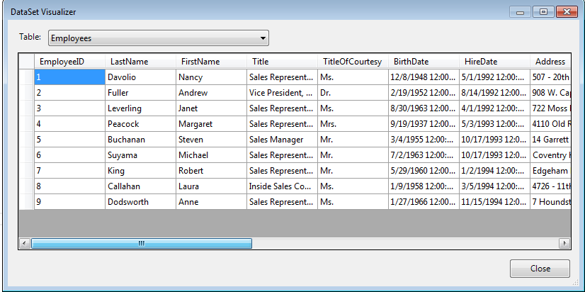 to convert Dataview to DataTable in c# .net