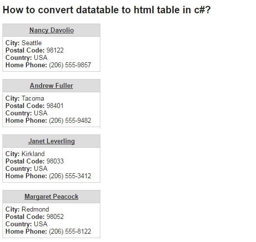 How to convert datatable to html table in c#?